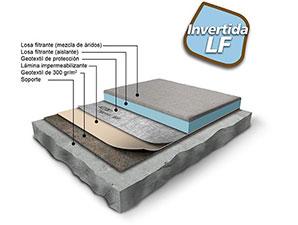 Impermeabilizaci n de cubiertas planas y terrazas - Tipos de impermeabilizacion ...