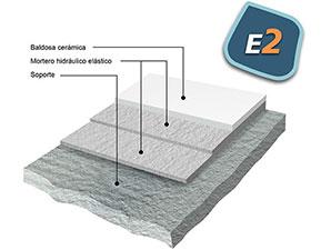 Impermeabilizaci n de ba os y duchas norte a - Tipos de impermeabilizacion ...