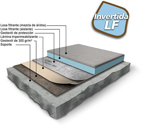 Norte a aplicaciones t cnicas impermeabilizaciones - Lamina aislante termico ...