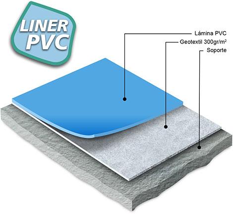 Norte a aplicaciones t cnicas impermeabilizaciones for Piscinas desmontables de pvc